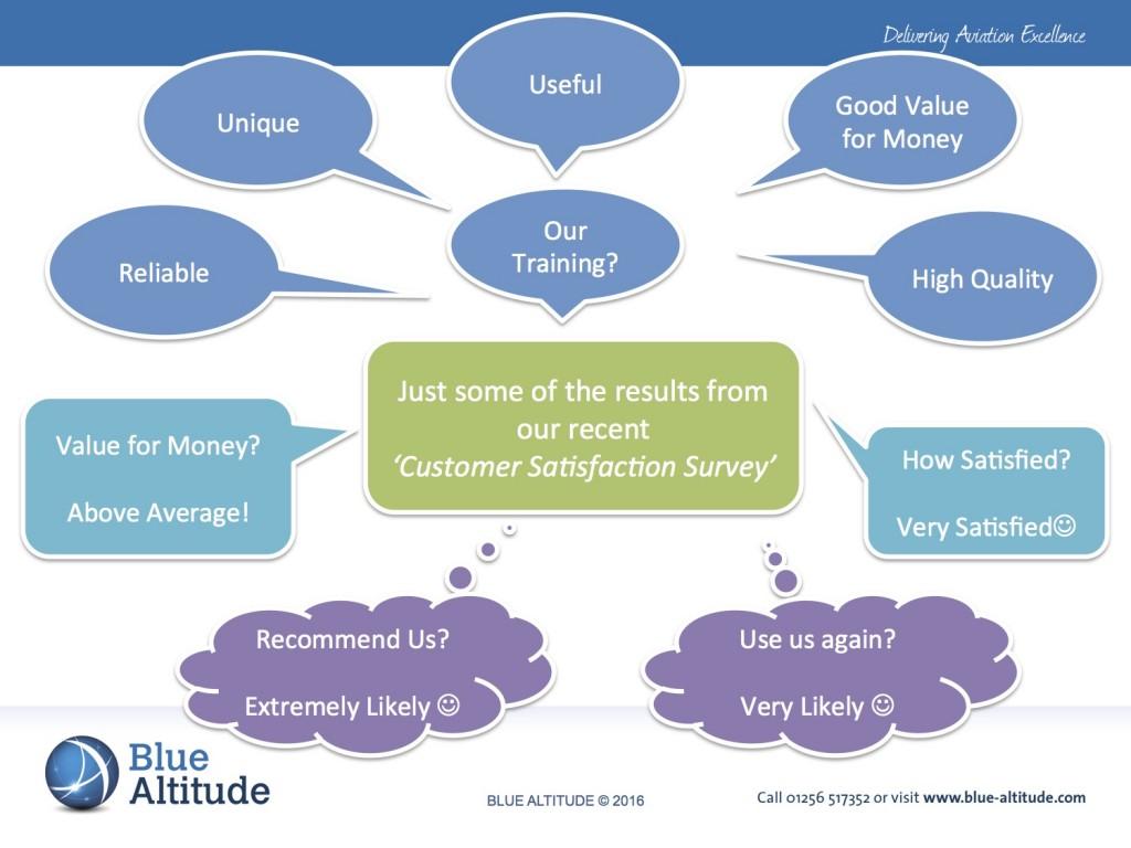 Customer Satisfaction Survey feedback