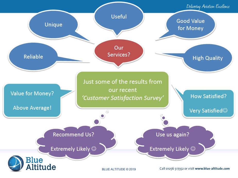 Customer Satisfaction Survey - Feedback